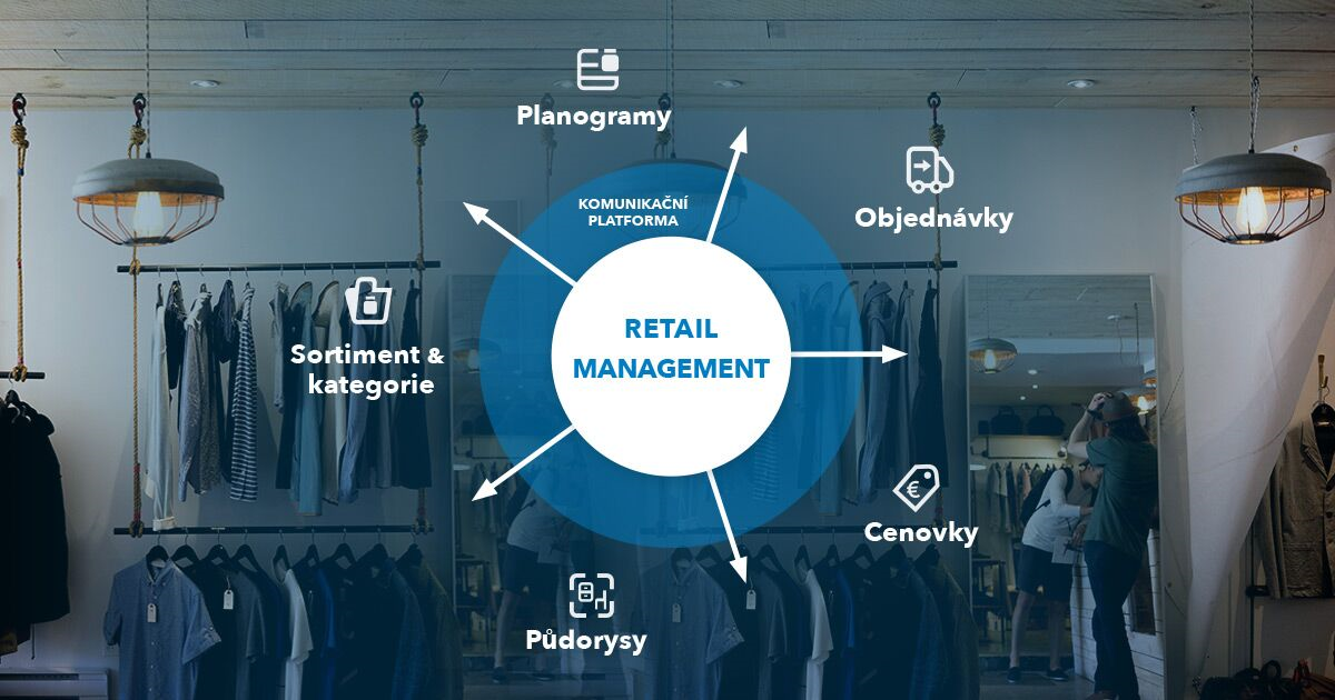 Co je to Retail Management?  image