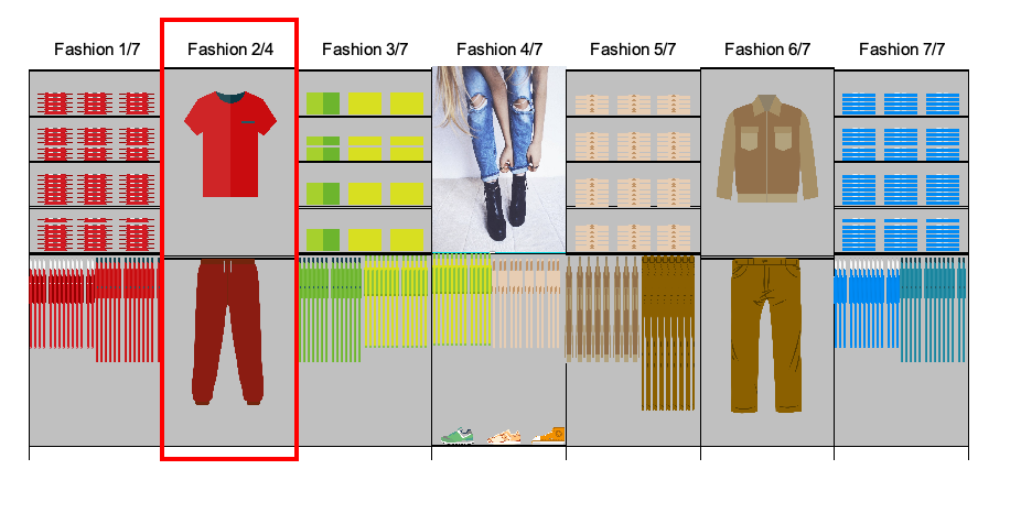 Fashion planograms