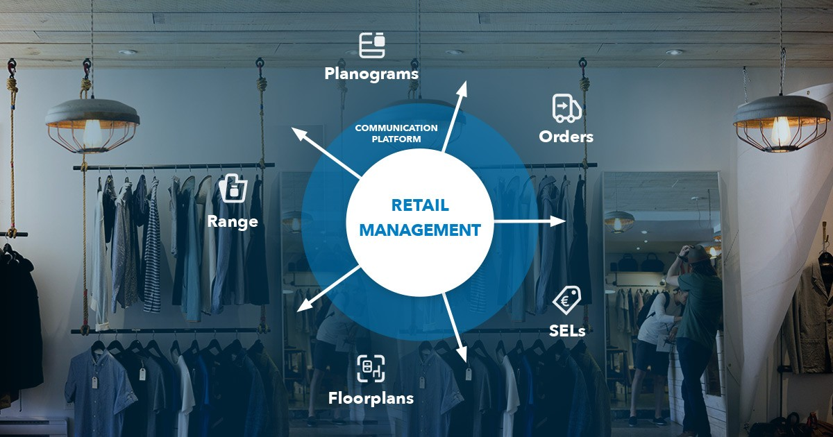 What is Retail Management? image
